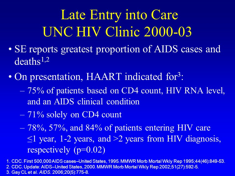 Late Entry into Care UNC HIV Clinic 2000-03