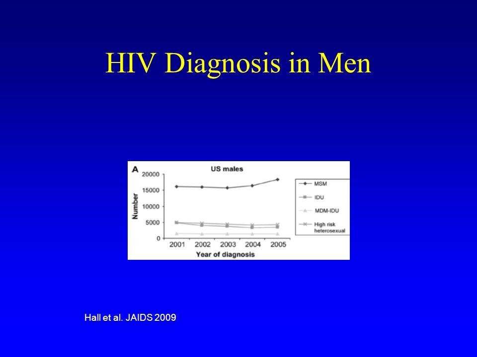 HIV Diagnosis in Men Hall et al. JAIDS 2009