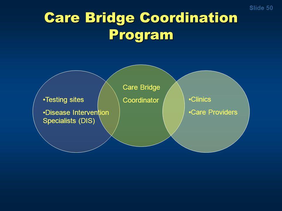 Care Bridge Coordination Program