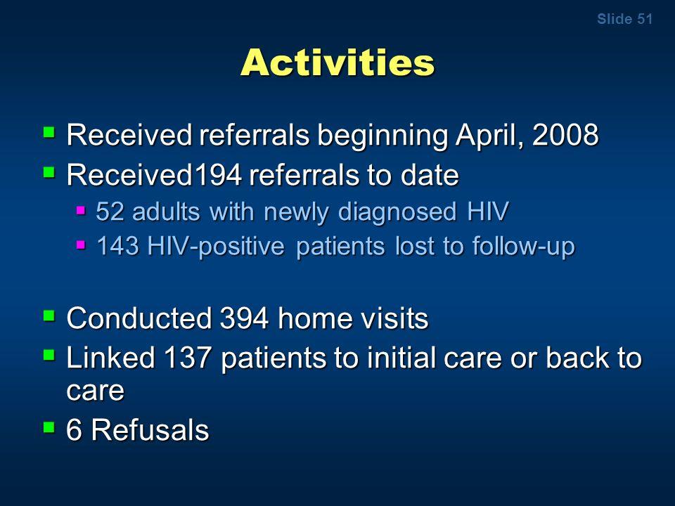 Activities Received referrals beginning April, 2008