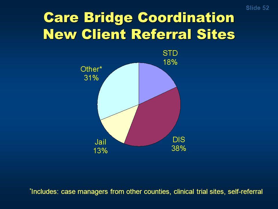 Care Bridge Coordination New Client Referral Sites