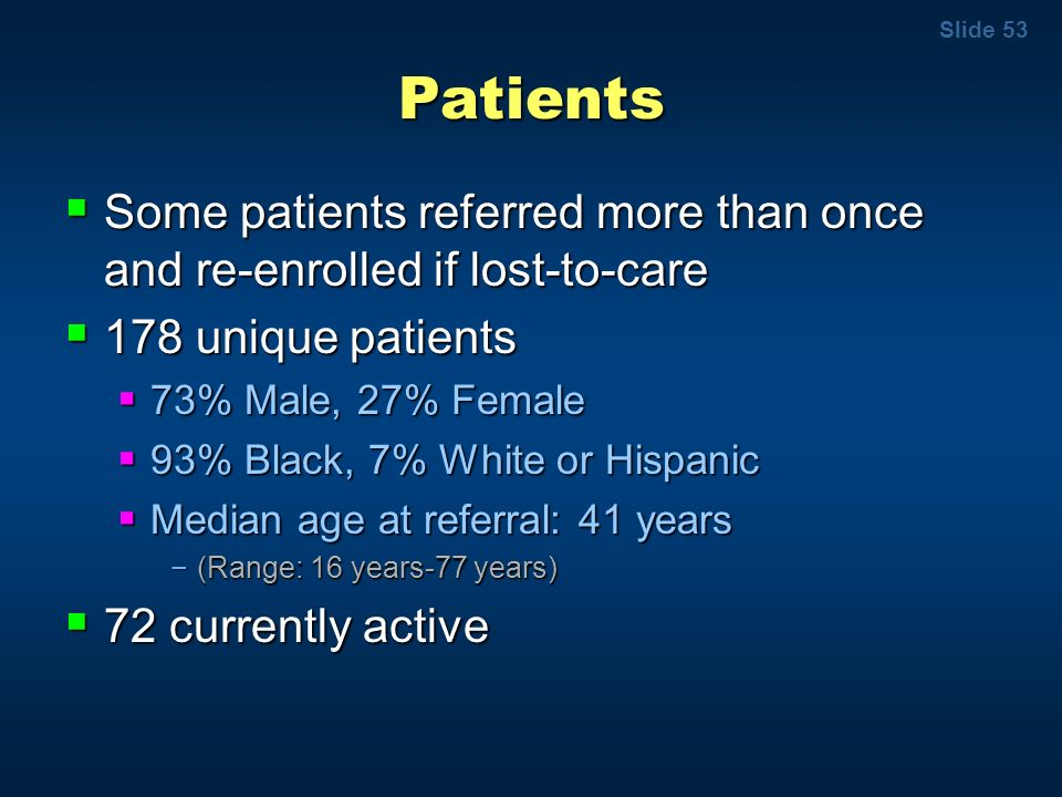 Patients Some patients referred more than once and re-enrolled if lost-to-care. 178 unique patients.