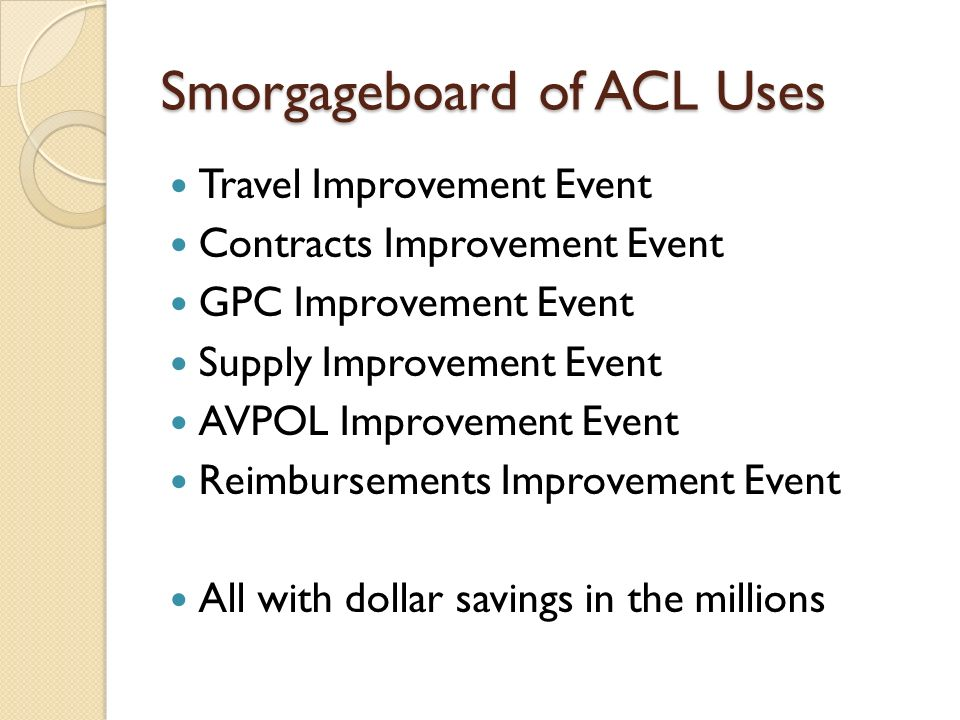 Smorgageboard of ACL Uses