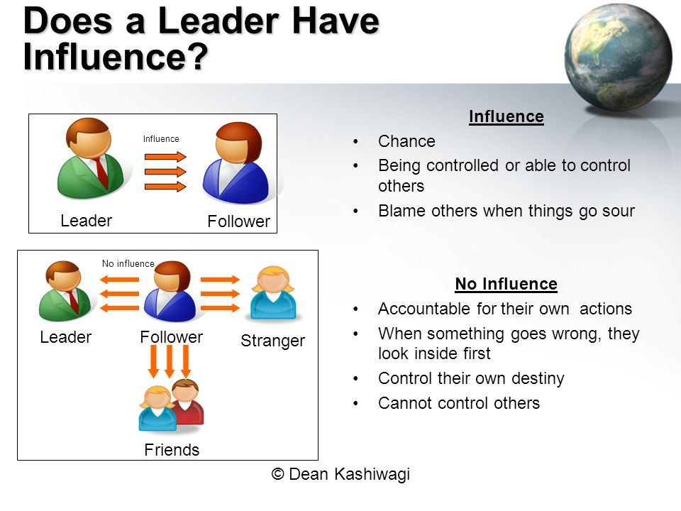 Does a Leader Have Influence
