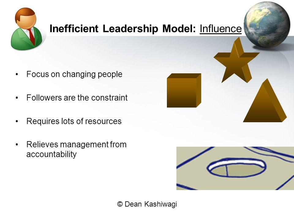 Inefficient Leadership Model: Influence
