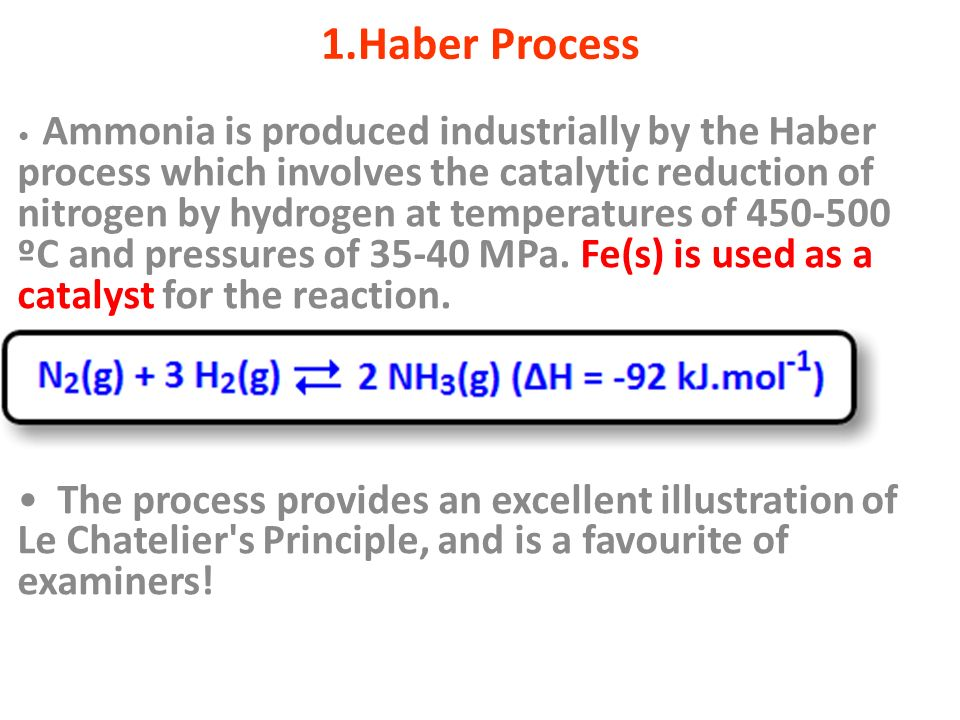 1.Haber Process
