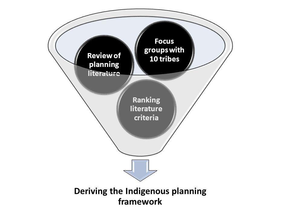 Deriving the Indigenous planning framework