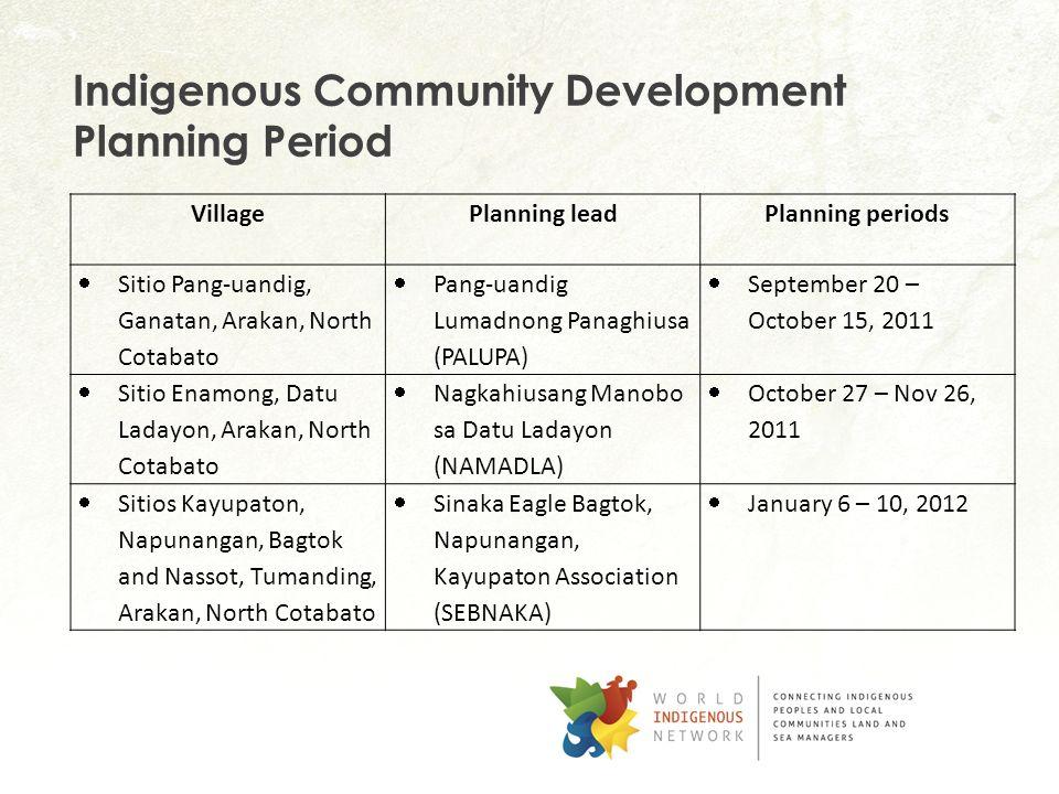Indigenous Community Development Planning Period