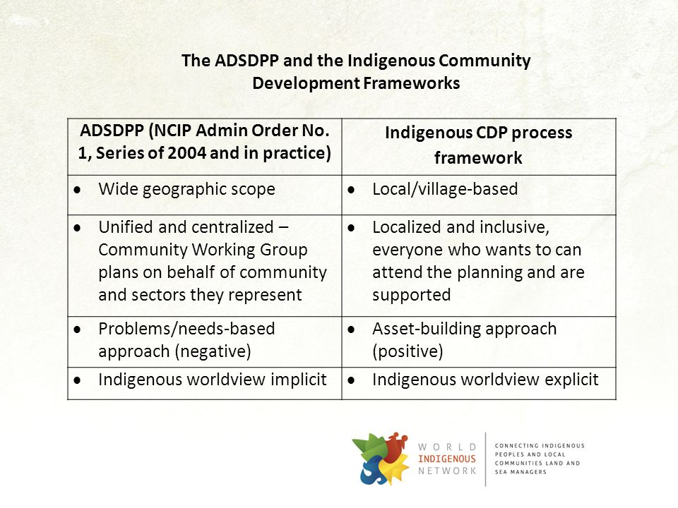 The ADSDPP and the Indigenous Community Development Frameworks