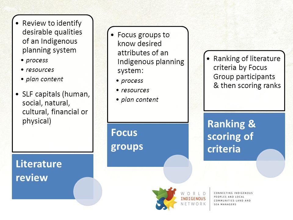 Ranking & scoring of criteria