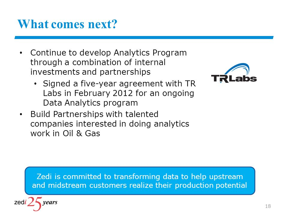 What comes next Continue to develop Analytics Program through a combination of internal investments and partnerships.