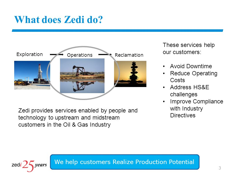 We help customers Realize Production Potential