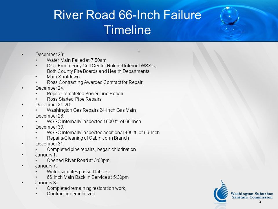 River Road 66-Inch Failure Timeline