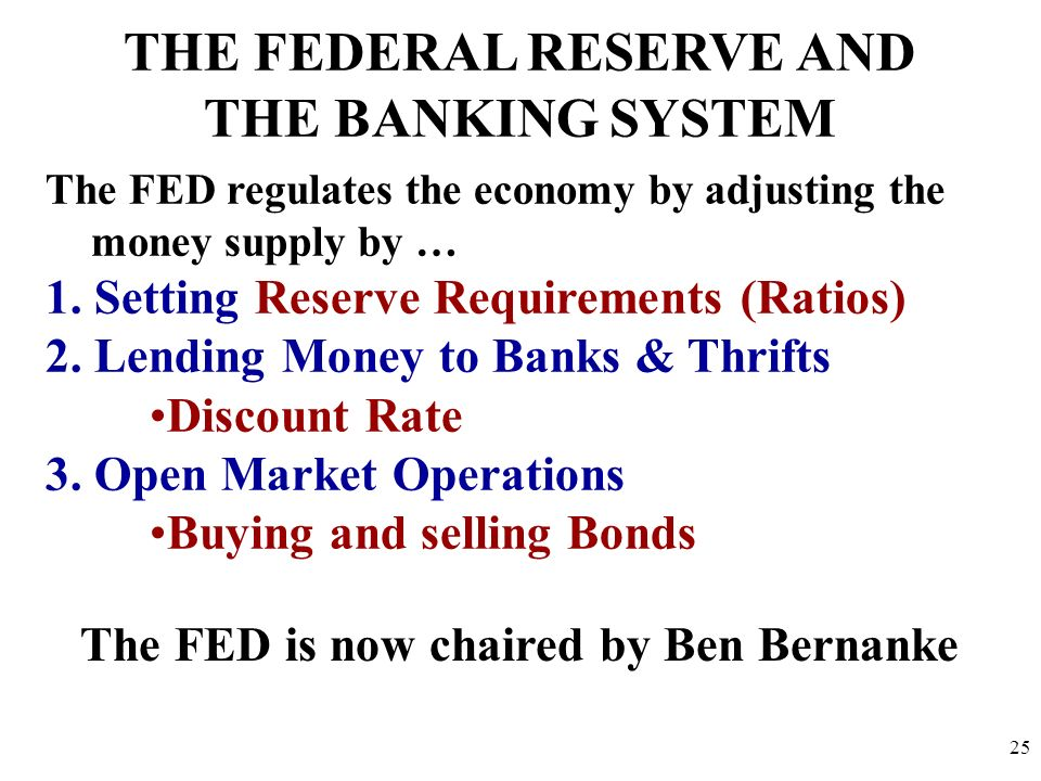 THE FEDERAL RESERVE AND