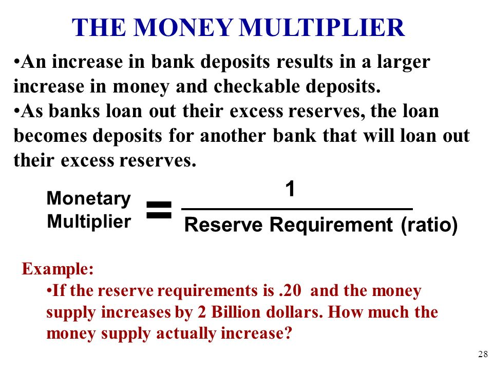THE MONEY MULTIPLIERAn increase in bank deposits results in a larger increase in money and checkable deposits.
