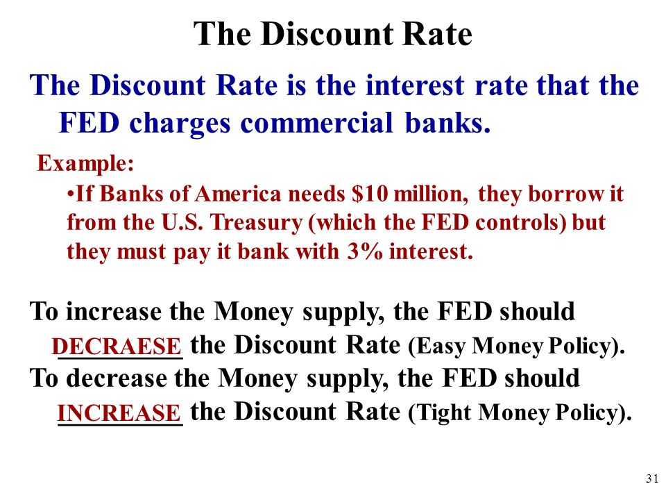 The Discount Rate The Discount Rate is the interest rate that the FED charges commercial banks. Example: