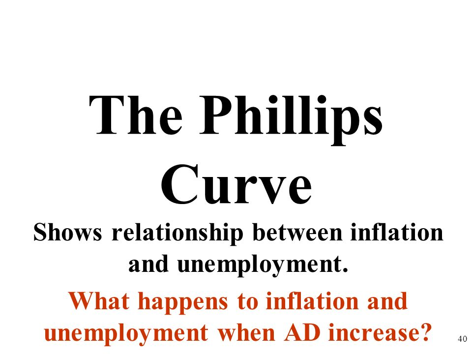 The Phillips Curve Shows relationship between inflation and unemployment.