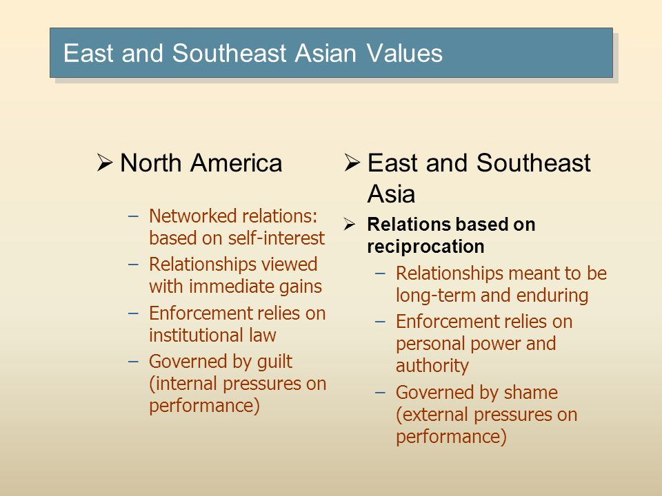 East and Southeast Asian Values