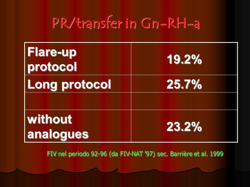 PR/transfer in Gn-RH-a