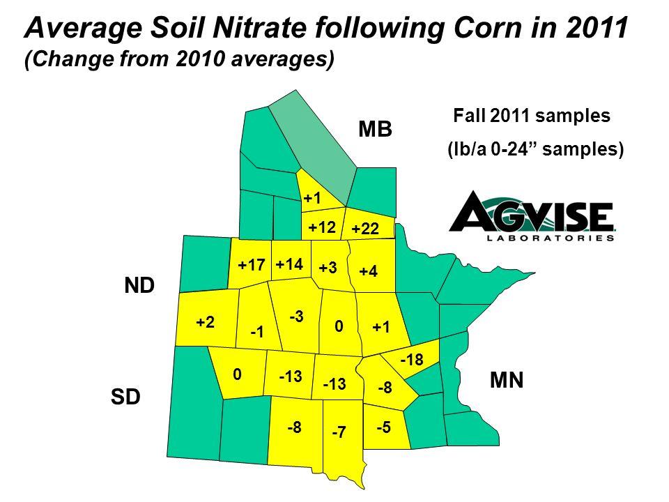 Average Soil Nitrate following Corn in 2011