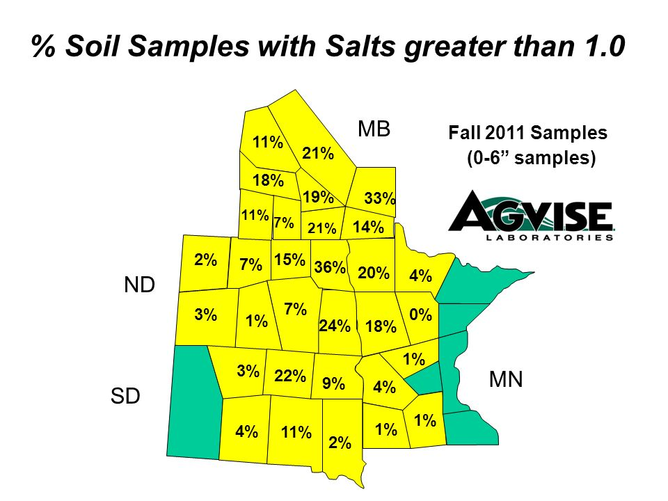 % Soil Samples with Salts greater than 1.0