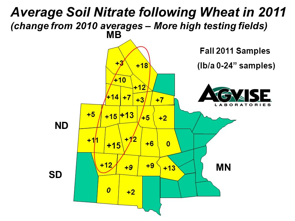 Average Soil Nitrate following Wheat in 2011