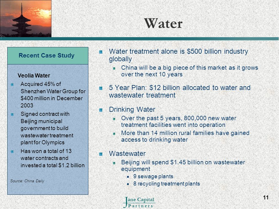 Water Water treatment alone is $500 billion industry globally