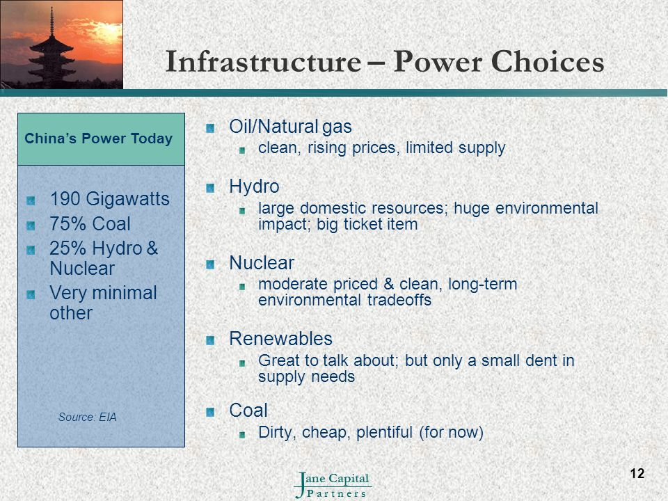 Infrastructure – Power Choices