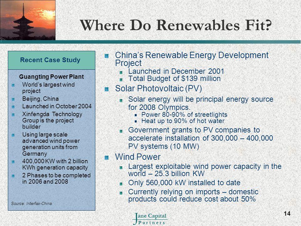 Where Do Renewables Fit