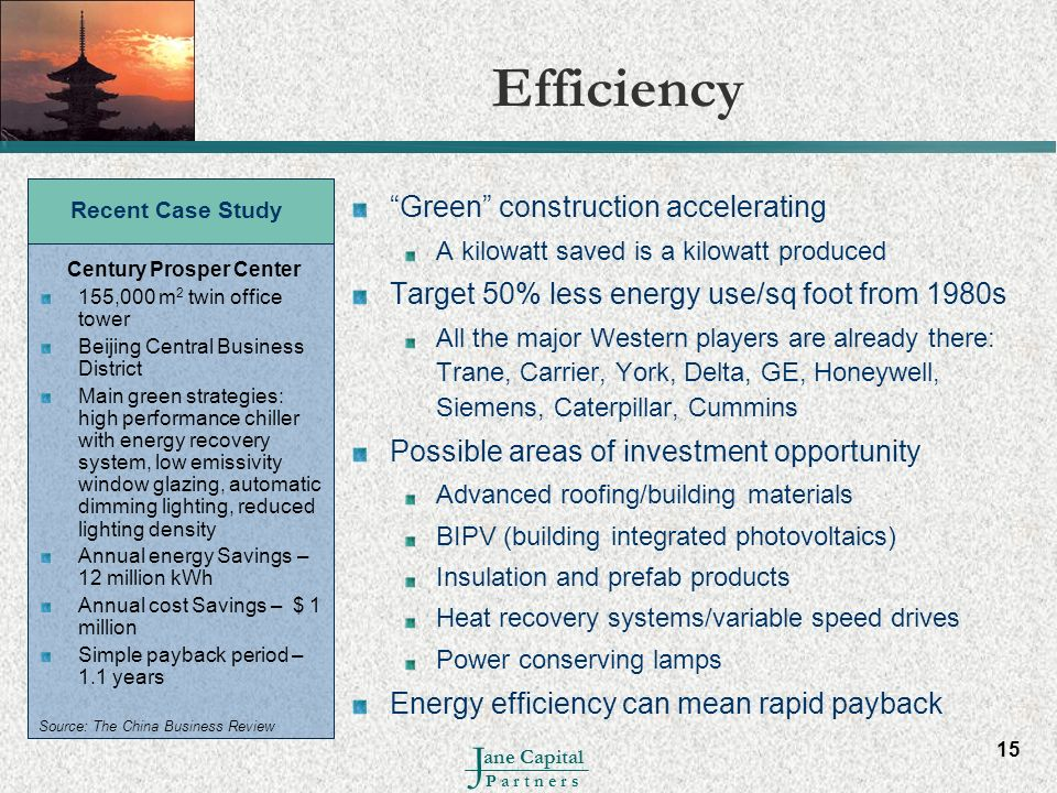 Efficiency Green construction accelerating
