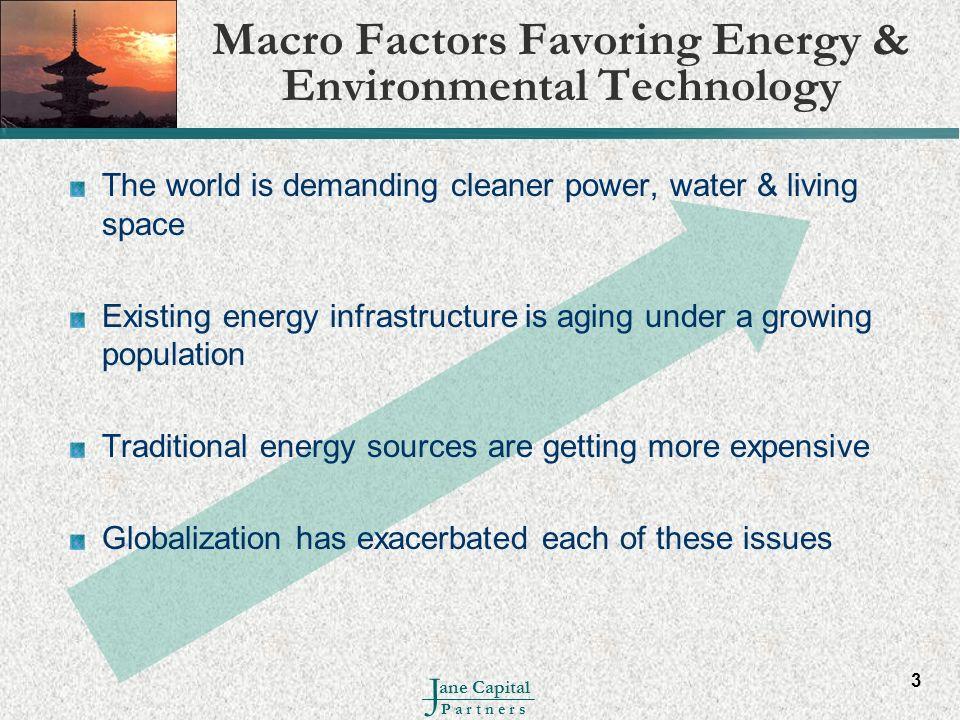 Macro Factors Favoring Energy & Environmental Technology