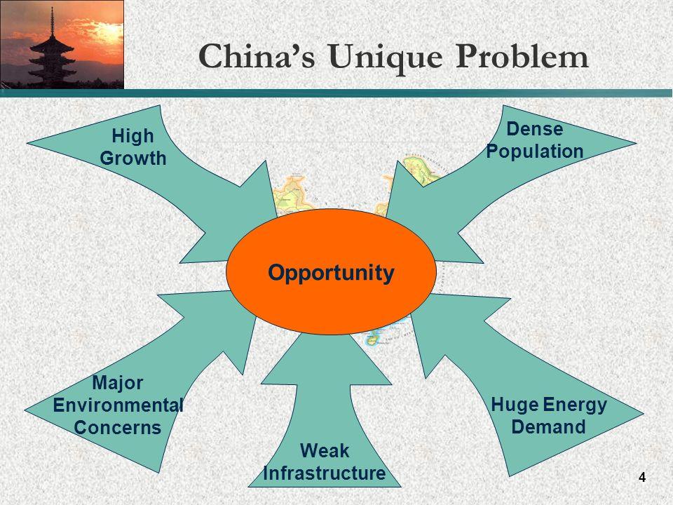 China's Unique Problem