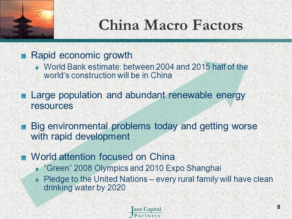 China Macro Factors Rapid economic growth