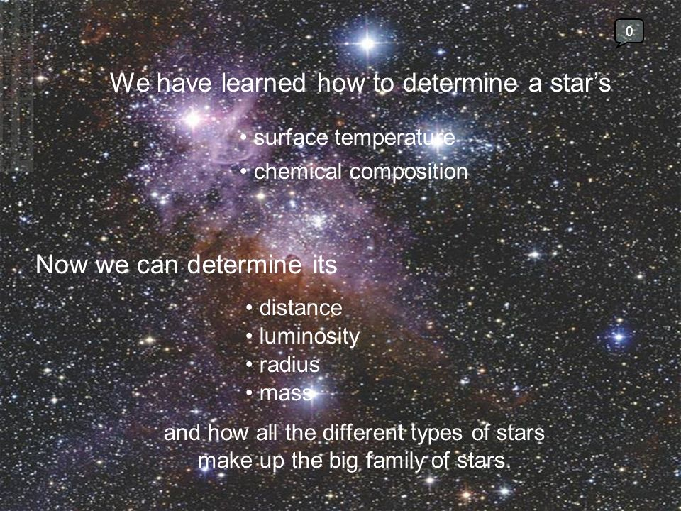 We have learned how to determine a star's
