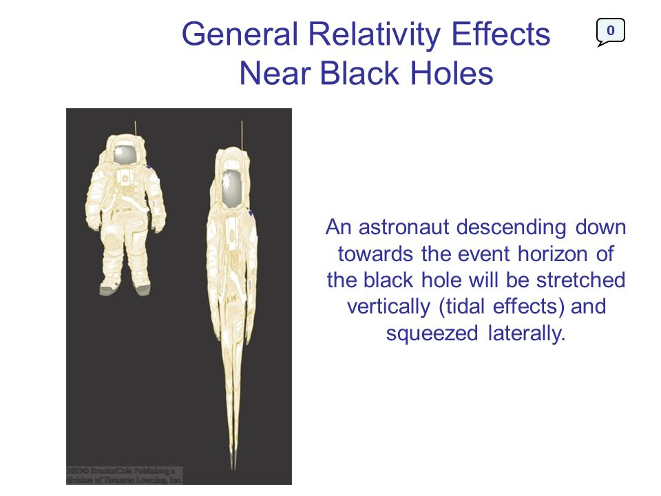 General Relativity Effects Near Black Holes