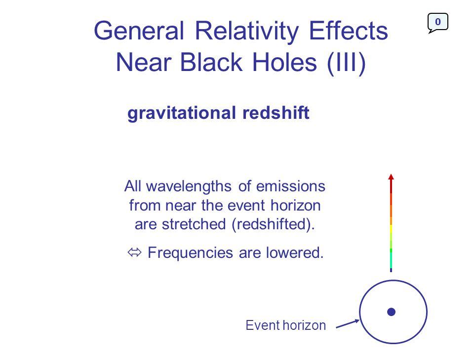 General Relativity Effects Near Black Holes (III)