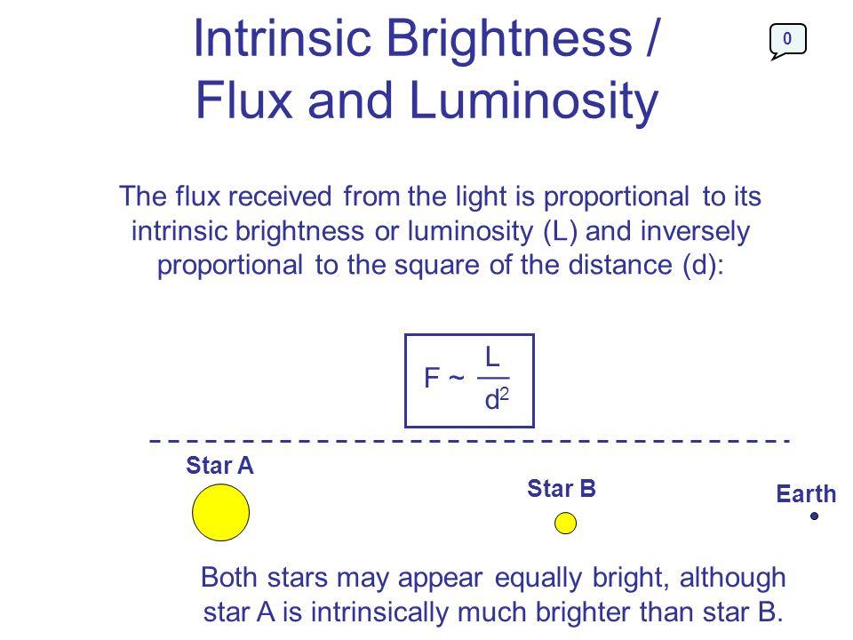 Intrinsic Brightness / Flux and Luminosity