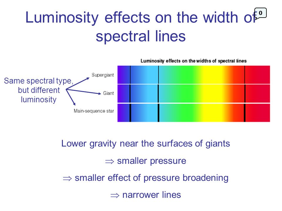 Luminosity effects on the width of spectral lines