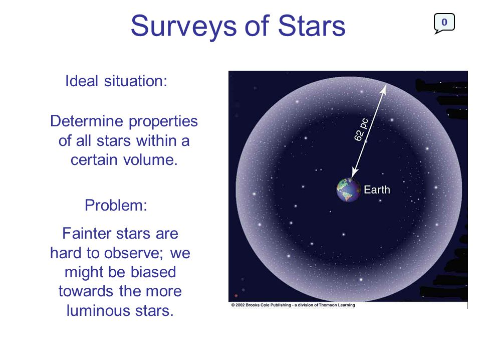Determine properties of all stars within a certain volume.