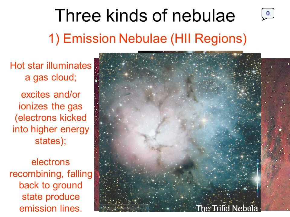 Three kinds of nebulae 1) Emission Nebulae (HII Regions)