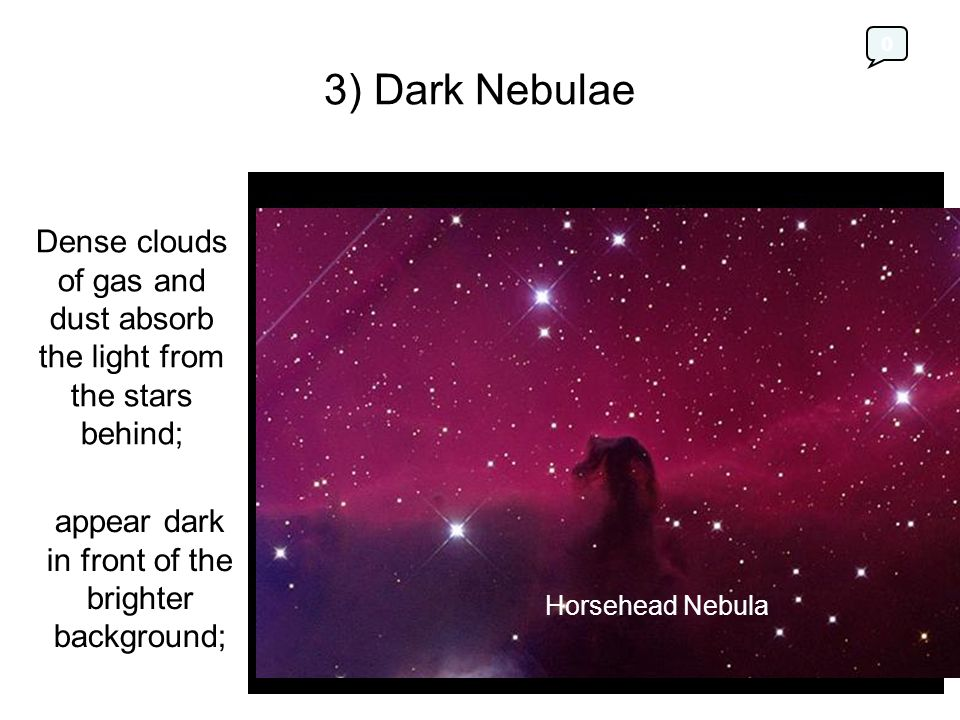 3) Dark Nebulae Dense clouds of gas and dust absorb the light from the stars behind; appear dark in front of the brighter background;