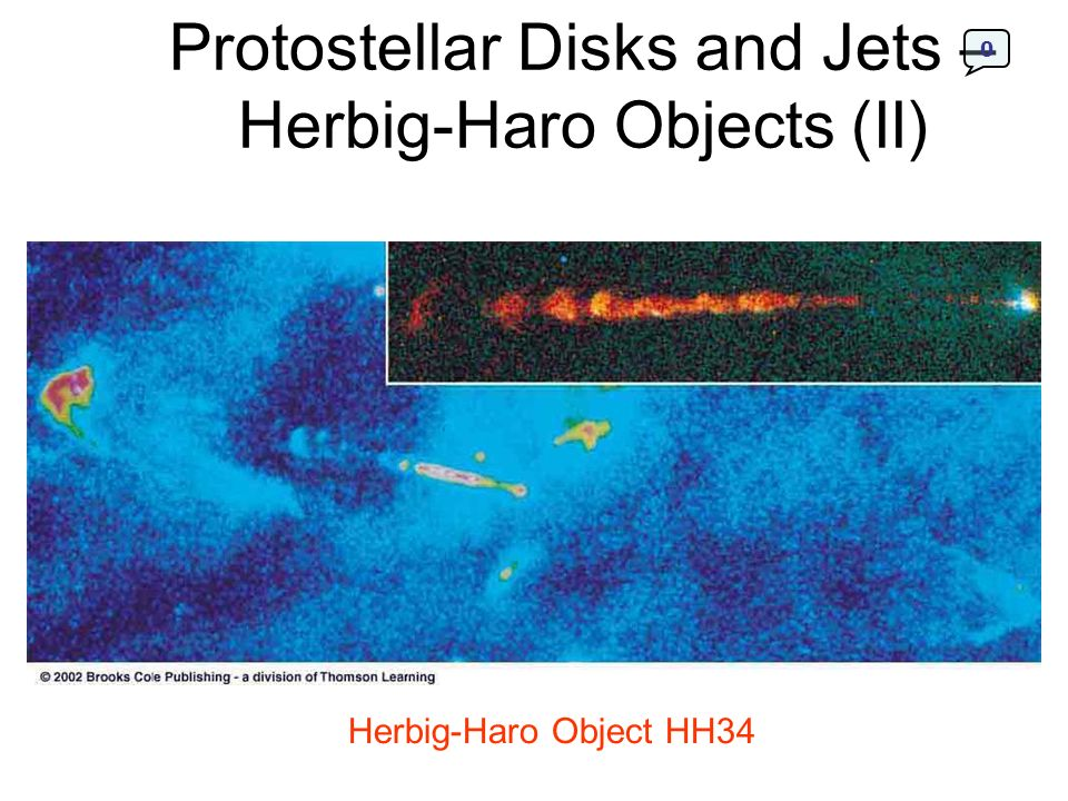 Protostellar Disks and Jets – Herbig-Haro Objects (II)