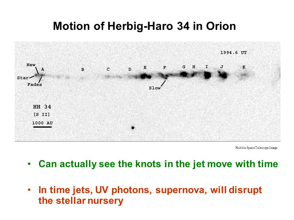 Motion of Herbig-Haro 34 in Orion
