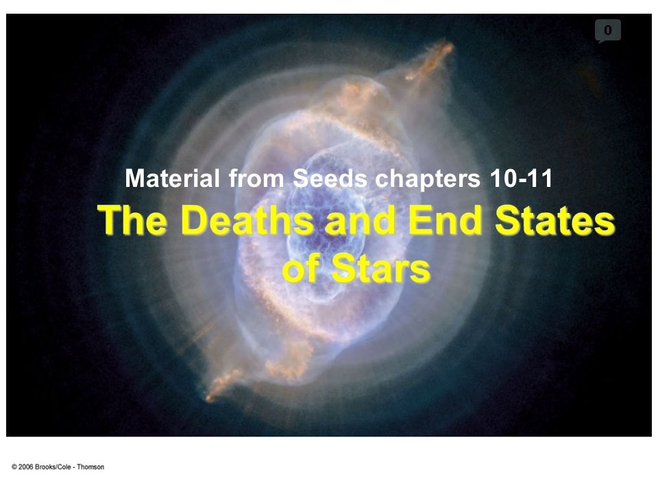 The Deaths and End States of Stars