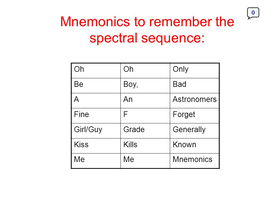 Mnemonics to remember the spectral sequence: