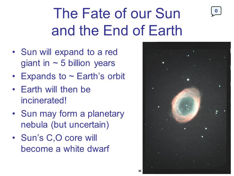 The Fate of our Sun and the End of Earth