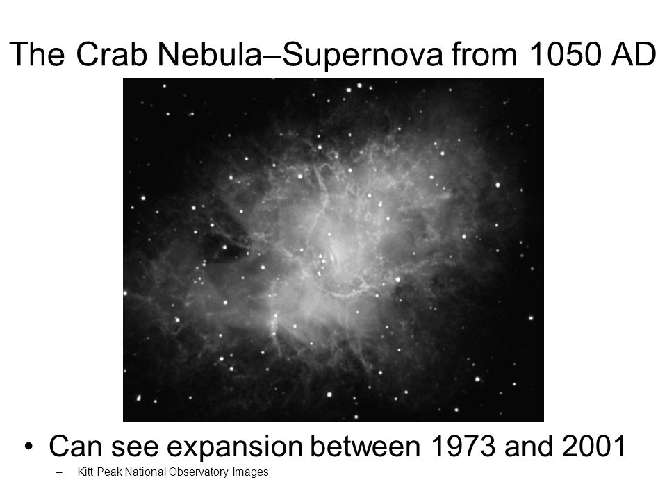 The Crab Nebula–Supernova from 1050 AD