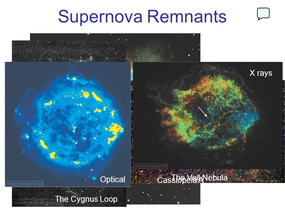 Remnant of a supernova observed in a.d. 1054