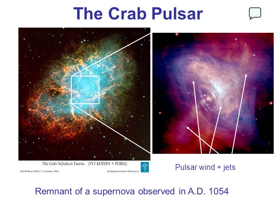 The Crab Pulsar Remnant of a supernova observed in A.D. 1054