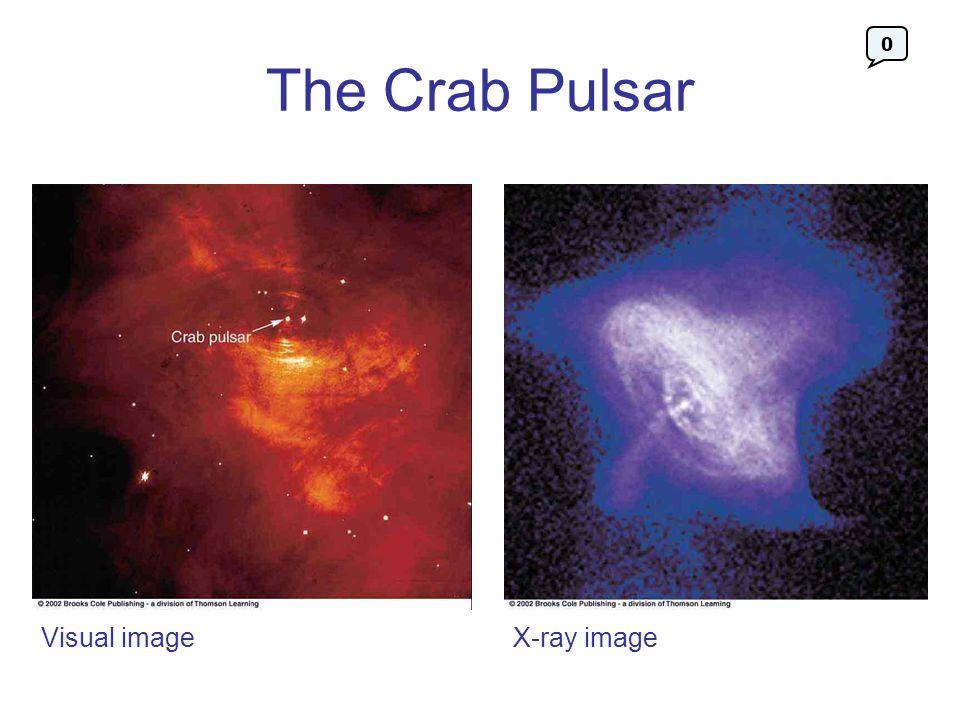 The Crab Pulsar Visual image X-ray image